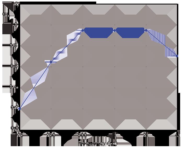 LL-mur-2-4-5-graphic