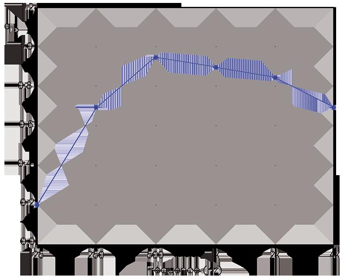 LL-mur-4-2-1-graphic