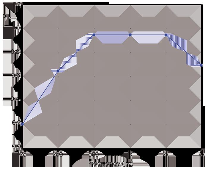 LL-mur-4-2-4-graphic