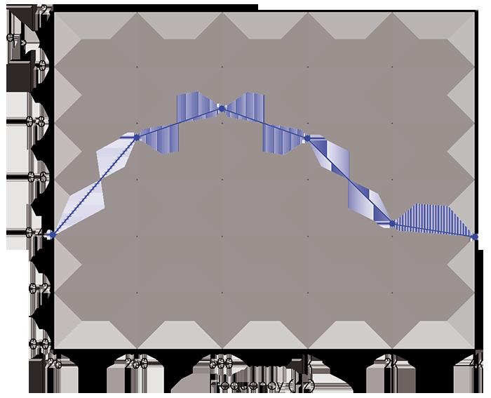 LL-pla-4-2-1-graphic