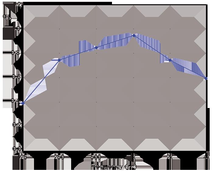 LL-pla-4-2-4-graphic